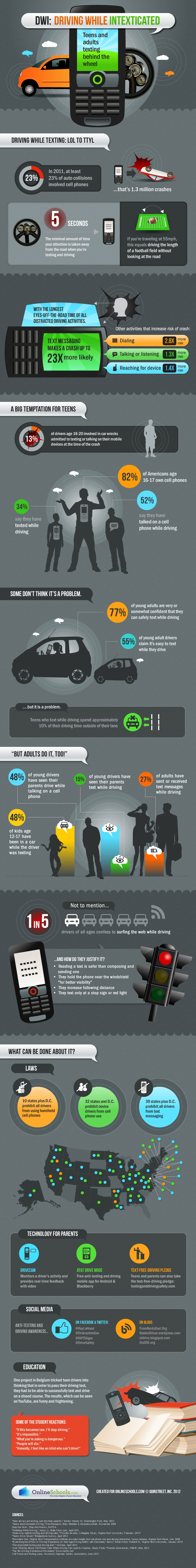 Texting Inforgraphic.jpg